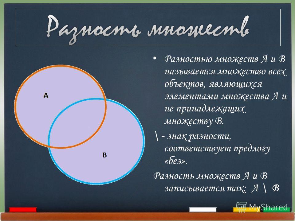 Разностью множеств А и В называется множество всех объектов, являющихся элементами множества А и не принадлежащих множеству В. \ - знак разности, соответствует предлогу «без». Разность множеств А и В записывается так: А \ В