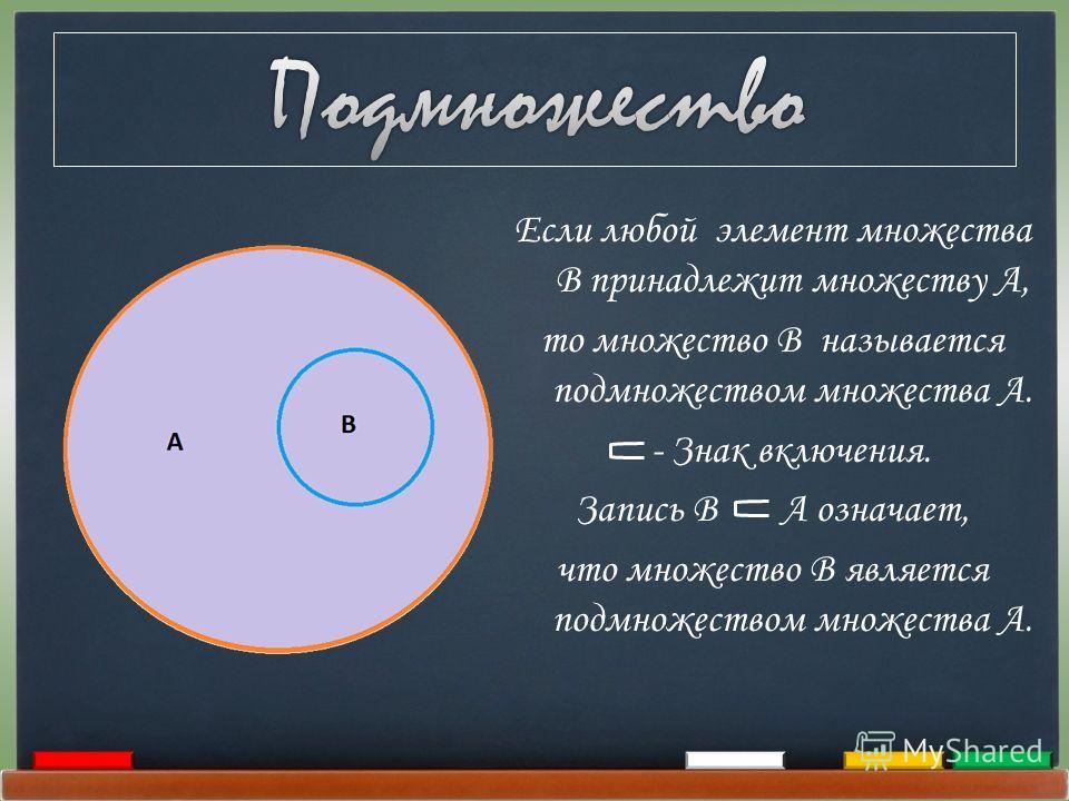 Если любой элемент множества В принадлежит множеству А, то множество В называется подмножеством множества А. - Знак включения. Запись В А означает, что множество В является подмножеством множества А.