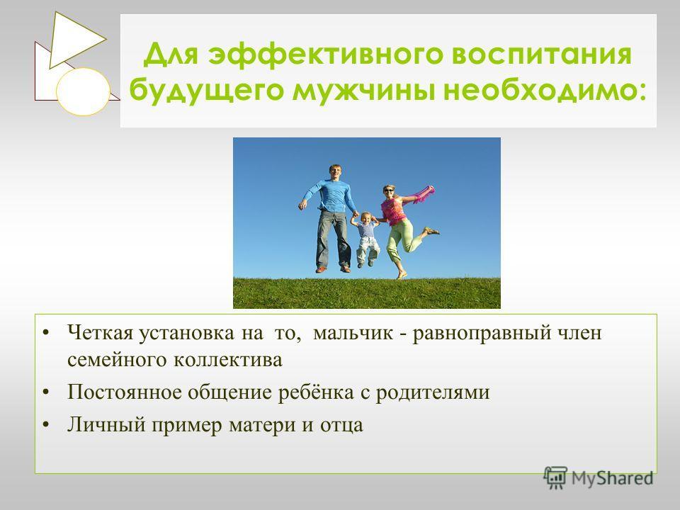 Для эффективного воспитания будущего мужчины необходимо: Четкая установка на то, мальчик - равноправный член семейного коллектива Постоянное общение ребёнка с родителями Личный пример матери и отца