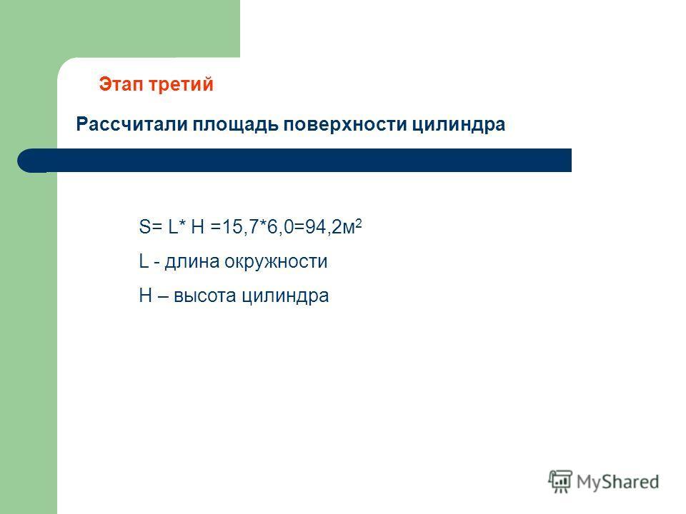 Рассчитали площадь поверхности цилиндра Этап третий S= L* H =15,7*6,0=94,2м 2 L - длина окружности H – высота цилиндра