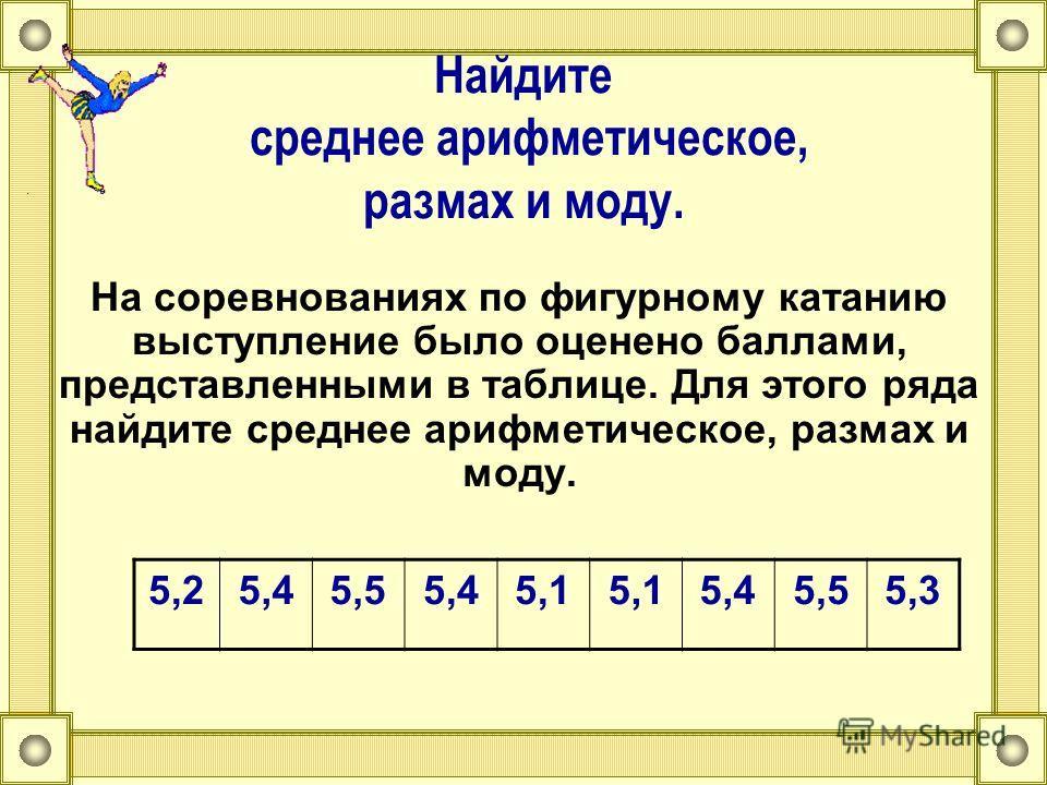Найдите среднее арифметическое, размах и моду. На соревнованиях по фигурному катанию выступление было оценено баллами, представленными в таблице. Для этого ряда найдите среднее арифметическое, размах и моду. 5,25,45,55,45,1 5,45,55,3