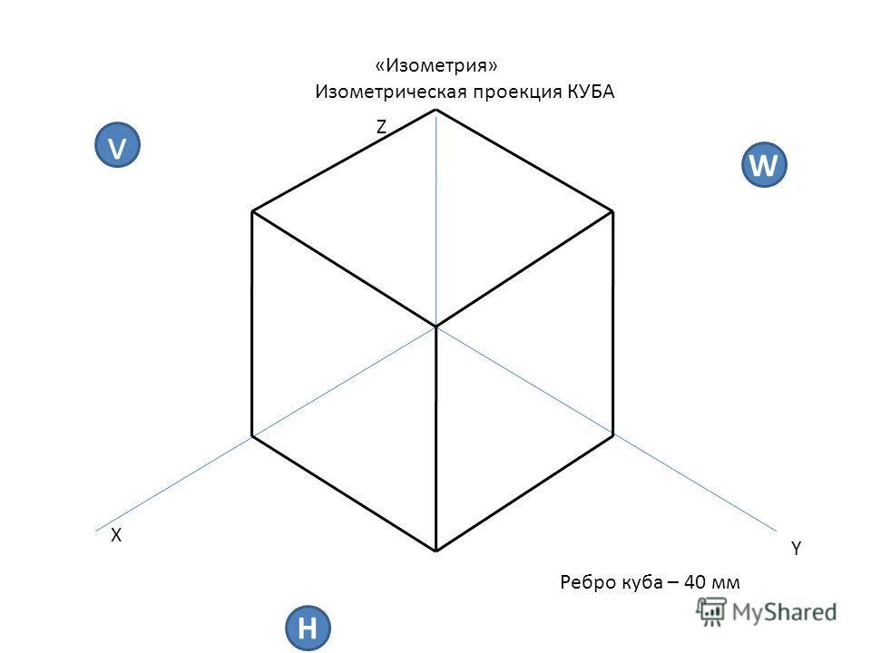 «Изометрия» Изометрическая проекция КУБА v H W X Y Z Ребро куба – 40 мм