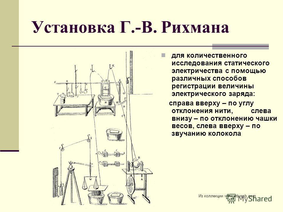 Установка Г.-В. Рихмана Из коллекции www.eduspb.com для количественного исследования статического электричества с помощью различных способов регистрации величины электрического заряда: справа вверху – по углу отклонения нити, слева внизу – по отклоне