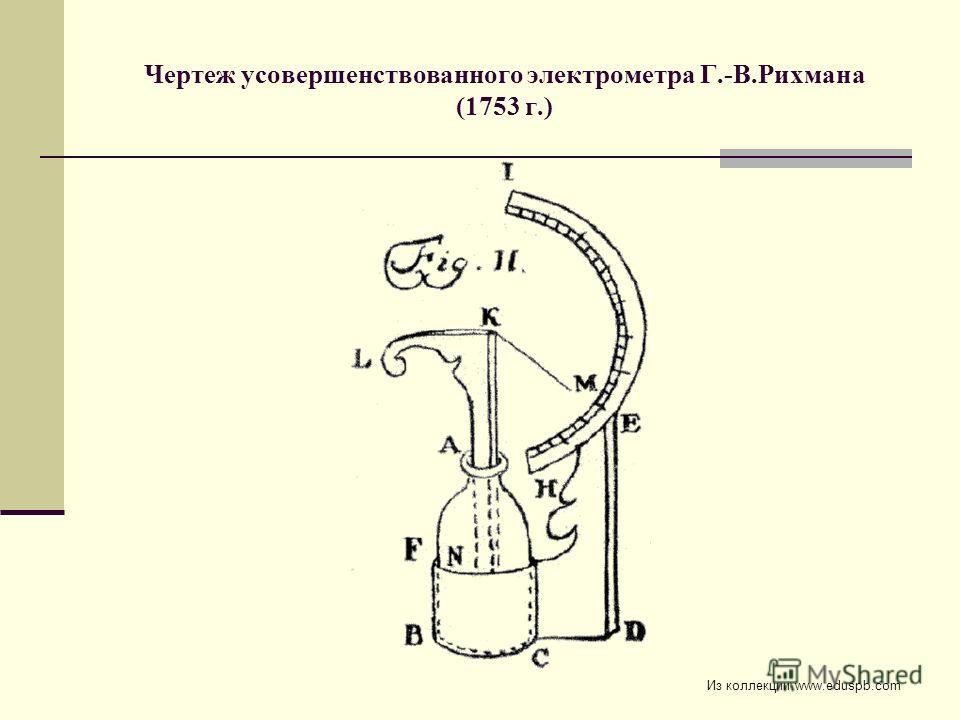 Чертеж усовершенствованного электрометра Г.-В.Рихмана (1753 г.) Из коллекции www.eduspb.com