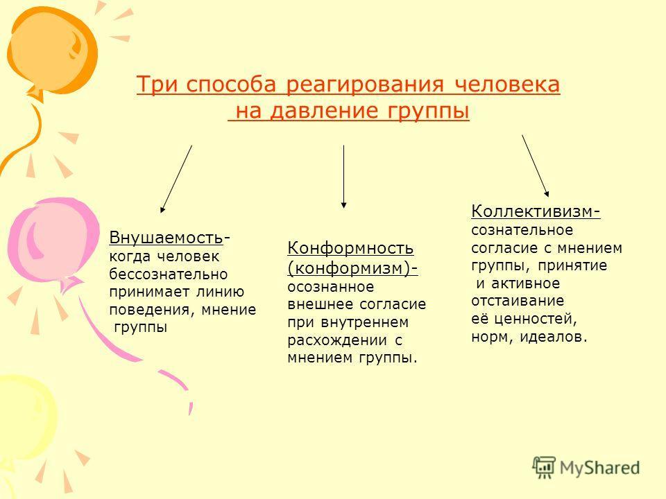 Три способа реагирования человека на давление группы Внушаемость- когда человек бессознательно принимает линию поведения, мнение группы Конформность (конформизм)- осознанное внешнее согласие при внутреннем расхождении с мнением группы. Коллективизм-