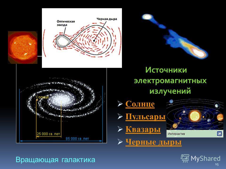 Источники электромагнитных излучений Солнце Пульсары Квазары Черные дыры 15 Вращающая галактика