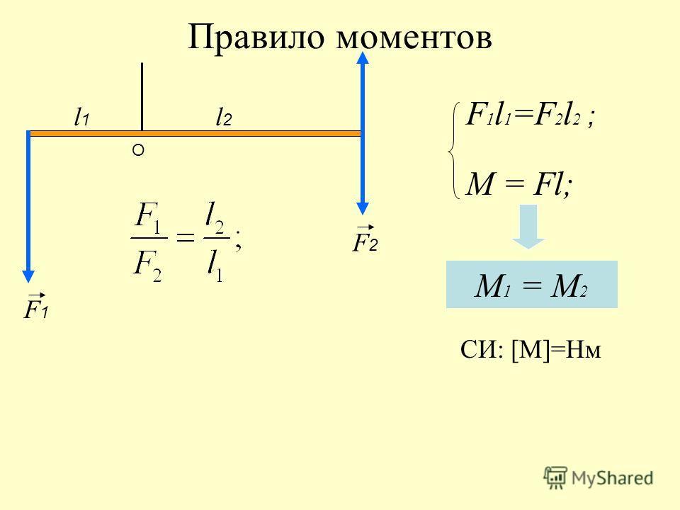 Правило моментов F 1 l 1 =F 2 l 2 ; М 1 = М 2 M = Fl; F1F1 F2F2 O l1l1 l2l2 СИ: [M]=Нм