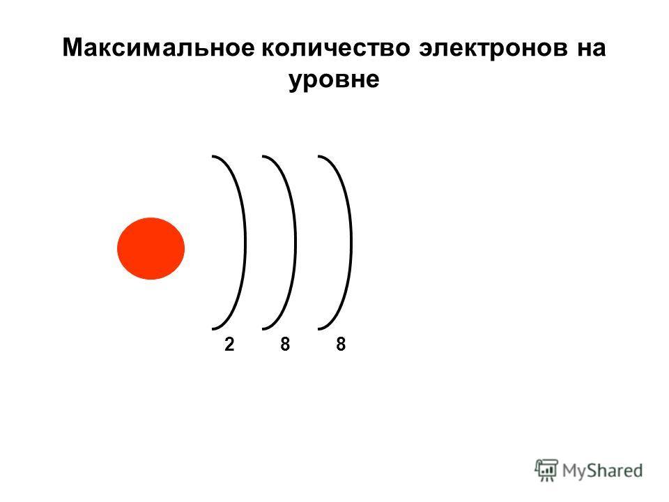 Максимальное количество электронов на уровне 288