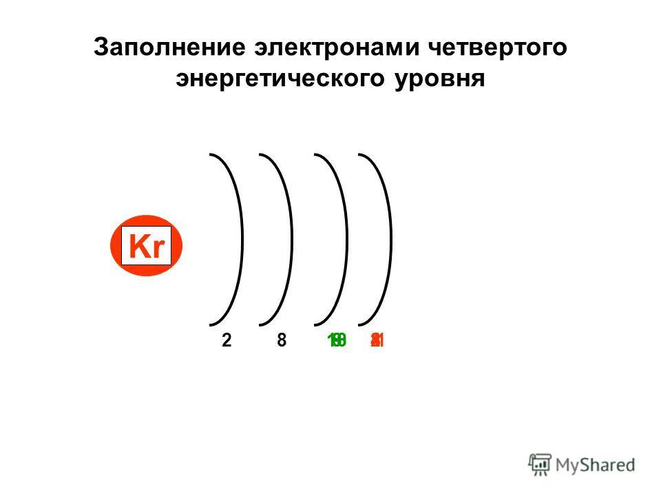 Заполнение электронами четвертого энергетического уровня 28 81 KCaScTi 2910 Zn 18 Ga 3 Ge 4 Kr 8
