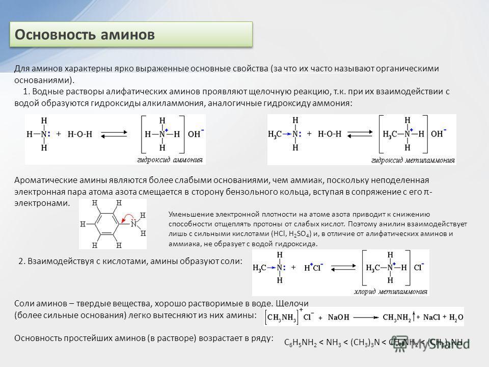 Основность аминов Для аминов характерны ярко выраженные основные свойства (за что их часто называют органическими основаниями). 1. Водные растворы алифатических аминов проявляют щелочную реакцию, т.к. при их взаимодействии с водой образуются гидрокси