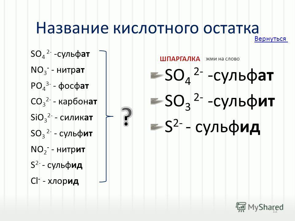 Название кислотного остатка SO 4 2- -cульфат SO 3 2- -cульфит S 2- - сульфид SO 4 2- -cульфат NO 3 - - нитрат PO 4 3- - фосфат CO 3 2- - карбонат SiO 3 2- - силикат SO 3 2- - cульфит NO 2 - - нитрит S 2- - сульфид Cl - - хлорид Вернуться ШПАРГАЛКА 12
