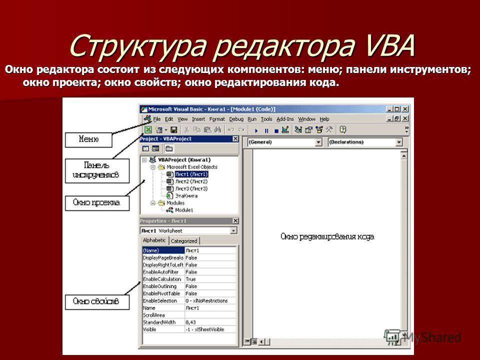 Структура редактора VBA Окно редактора состоит из следующих компонентов: меню; панели инструментов; окно проекта; окно свойств; окно редактирования кода.