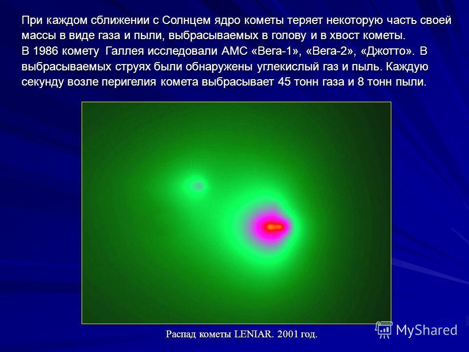 При каждом сближении с Солнцем ядро кометы теряет некоторую часть своей массы в виде газа и пыли, выбрасываемых в голову и в хвост кометы. В 1986 комету Галлея исследовали АМС «Вега-1», «Вега-2», «Джотто». В выбрасываемых струях были обнаружены углек