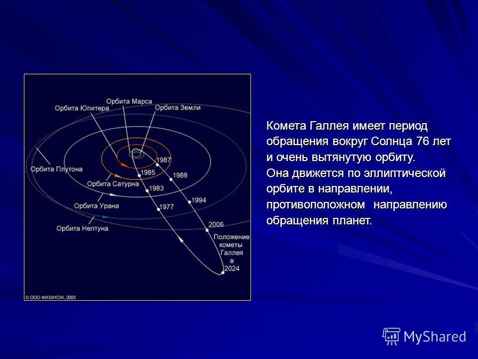 Комета Галлея имеет период обращения вокруг Солнца 76 лет и очень вытянутую орбиту. Она движется по эллиптической орбите в направлении, противоположном направлению обращения планет.