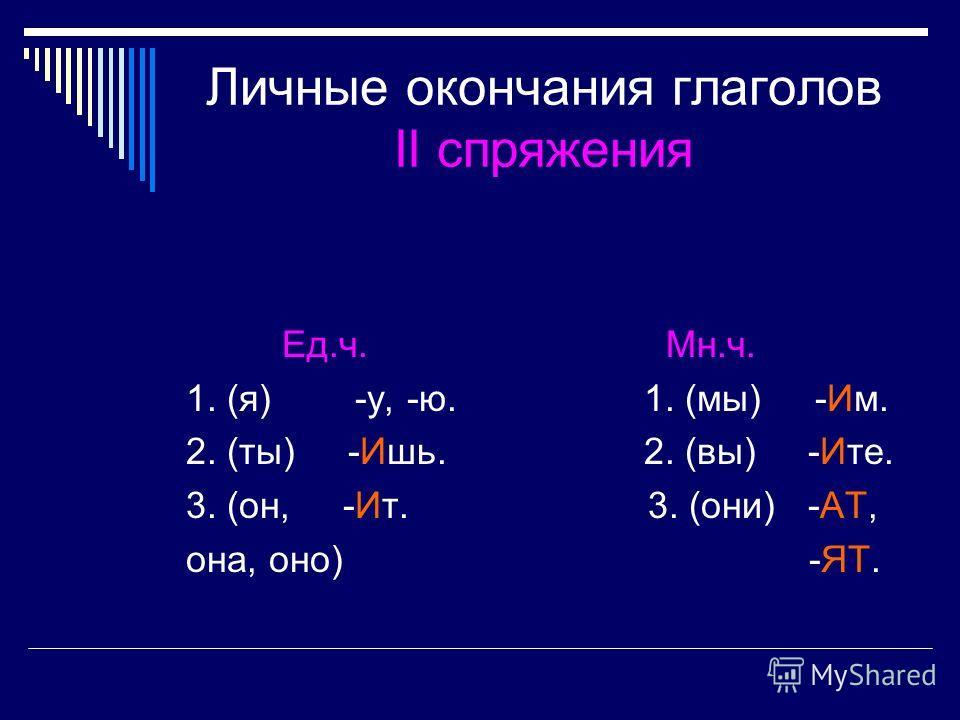 Личные окончания глаголов II спряжения Ед.ч.Мн.ч. 1. (я) -у, -ю. 1. (мы) -Им. 2. (ты) -Ишь. 2. (вы) -Ите. 3. (он, -Ит. 3. (они) -АТ, она, оно) -ЯТ.