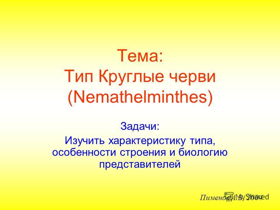 Задачи: Изучить характеристику типа, особенности строения и биологию представителей Тема: Тип Круглые черви (Nemathelminthes) Пименов А.В. 2004
