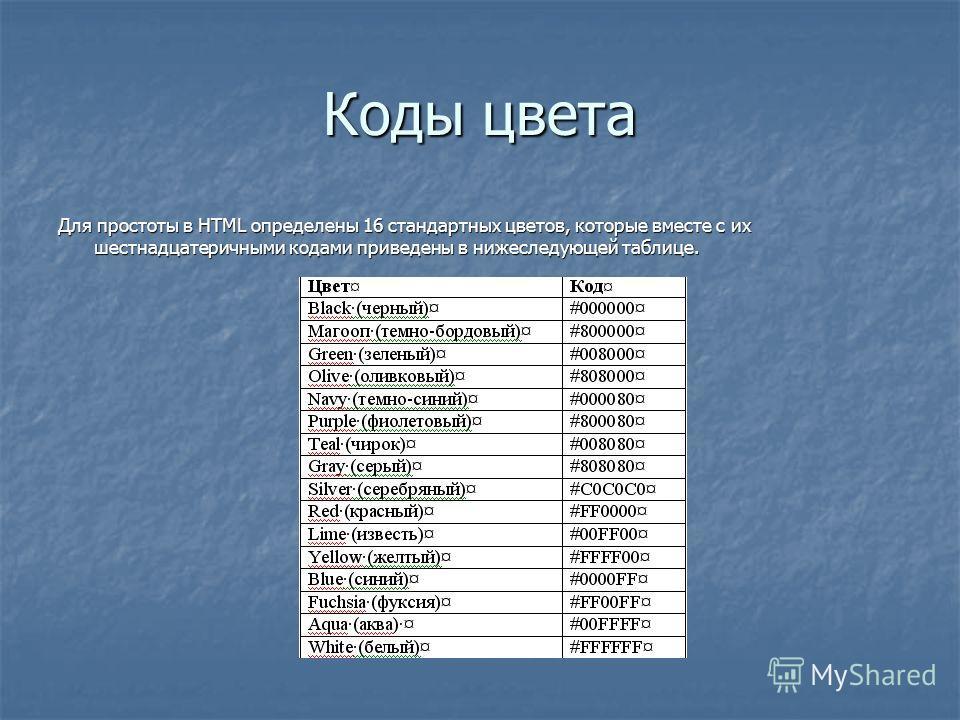 Коды цвета Для простоты в HTML определены 16 стандартных цветов, которые вместе с их шестнадцатеричными кодами приведены в нижеследующей таблице.