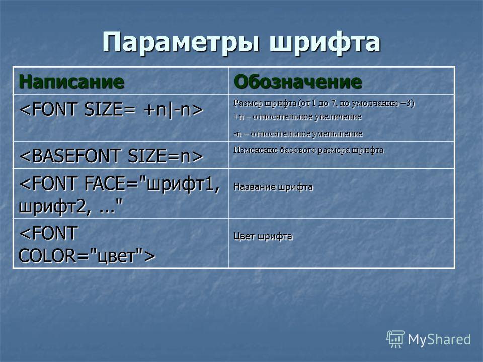Параметры шрифта НаписаниеОбозначение Размер шрифта (от 1 до 7, по умолчанию =3) +n – относительное увеличение -n – относительное уменьшение Изменение базового размера шрифта