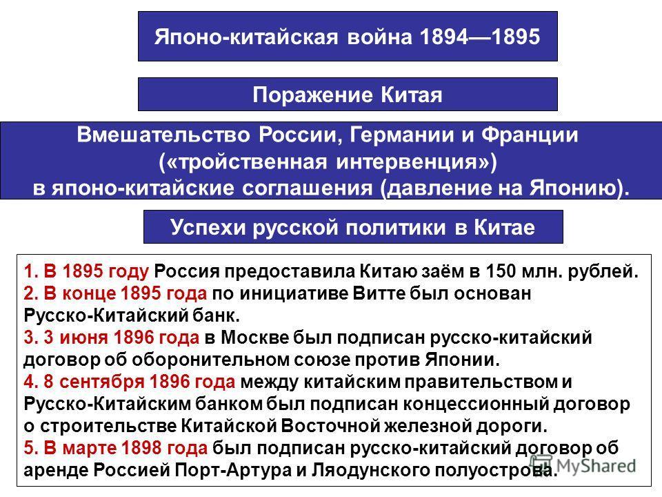 Японо-китайская война 18941895 Поражение Китая Вмешательство России, Германии и Франции («тройственная интервенция») в японо-китайские соглашения (давление на Японию). Успехи русской политики в Китае 1. В 1895 году Россия предоставила Китаю заём в 15