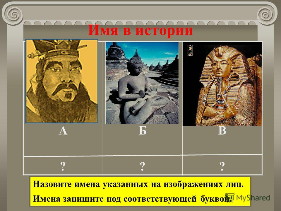 Имя в истории А?А? Б?Б? В?В? Назовите имена указанных на изображениях лиц. Имена запишите под соответствующей буквой..