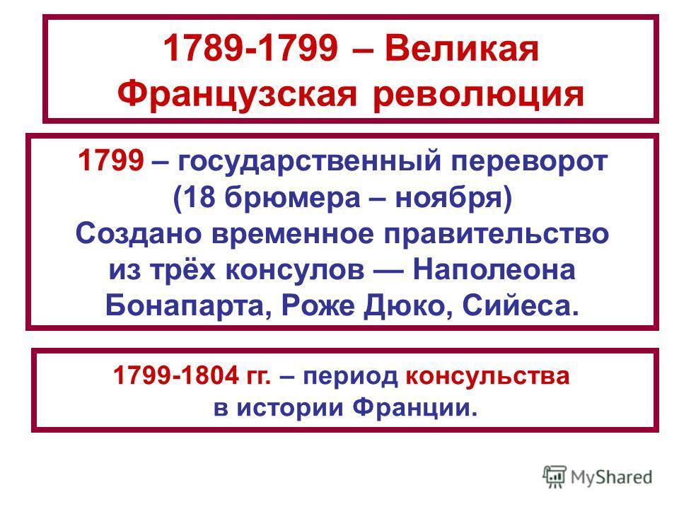 1789-1799 – Великая Французская революция 1799 – государственный переворот (18 брюмера – ноября) Создано временное правительство из трёх консулов Наполеона Бонапарта, Роже Дюко, Сийеса. 1799-1804 гг. – период консульства в истории Франции.