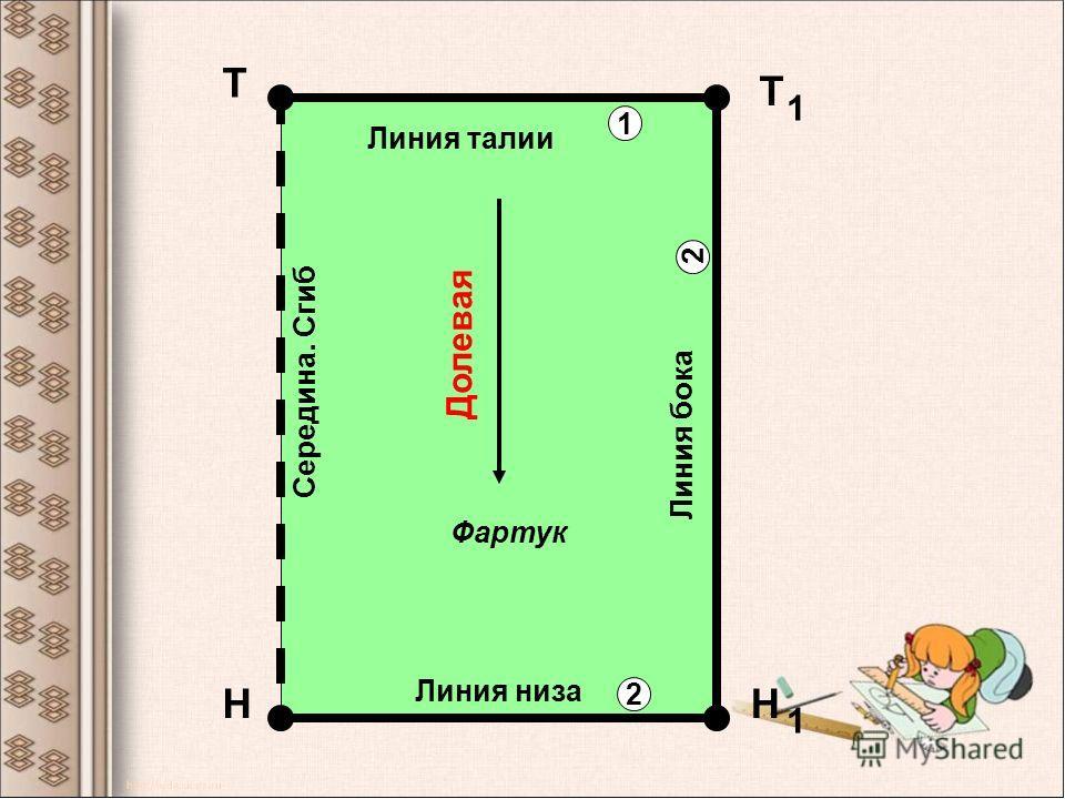 Т Т 1 НН 1 Долевая Линия талии Линия бока Середина. Сгиб Линия низа 1 2 2 Фартук
