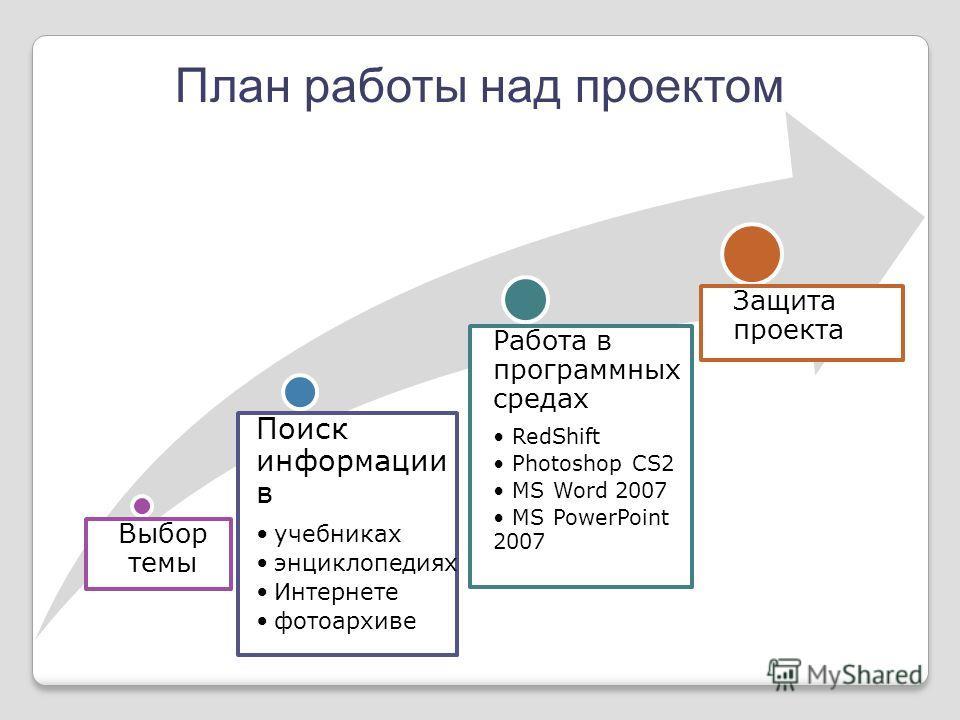 План работы над проектом Выбор темы Поиск информации в учебниках энциклопедиях Интернете фотоархиве Работа в программных средах RedShift Photoshop CS2 MS Word 2007 MS PowerPoint 2007 Защита проекта