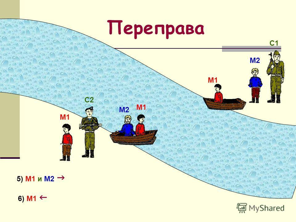 Переправа С2 5) М1 и М2 6) М1 М1 С1 М1 М2 М1 М2