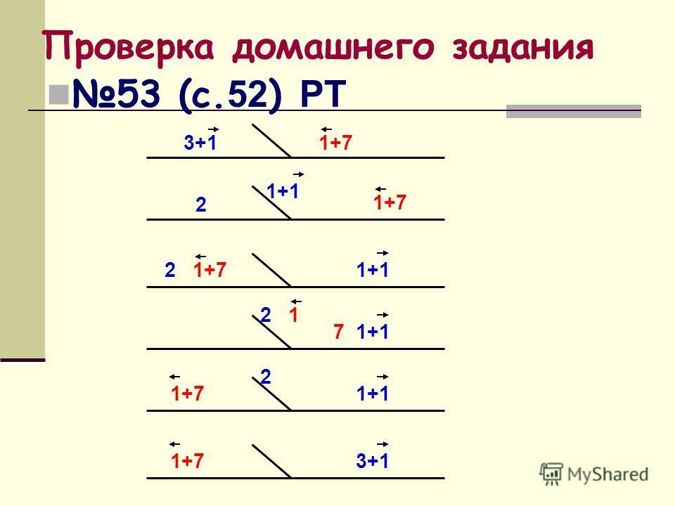 Проверка домашнего задания 53 (с. 52 ) РТ 3+11+7 2 1+1 21+71+1 21 7 2 1+7 3+11+7