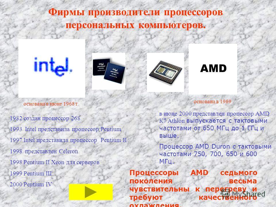 AMD основана в июне 1968 г. основана в 1969 1982 создан процессор 268 1993 Intel представила процессор Pentium 1997 Intel представила процессор Pentium II 1998 представлен Celeron 1998Pentium II Xeon для серверов 1999Pentium III 2000Pentium IV в июне