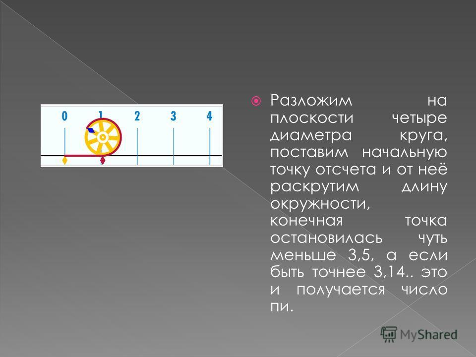 Разложим на плоскости четыре диаметра круга, поставим начальную точку отсчета и от неё раскрутим длину окружности, конечная точка остановилась чуть меньше 3,5, а если быть точнее 3,14.. это и получается число пи.