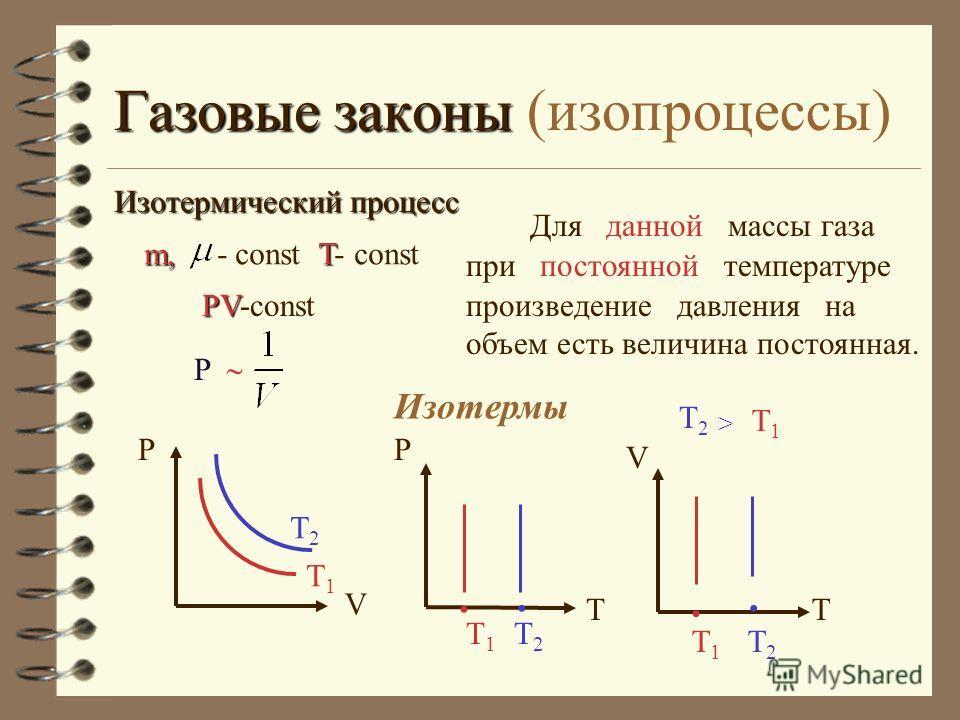 Изохоры - const P 12 - const V T P T V1V1 V2V2 T1T1 T2T2 T2T2 T1T1 > V2V2 V1V1 > P T V1V1 V2V2 P 12 1 2 T P V1V1 V2V2 12