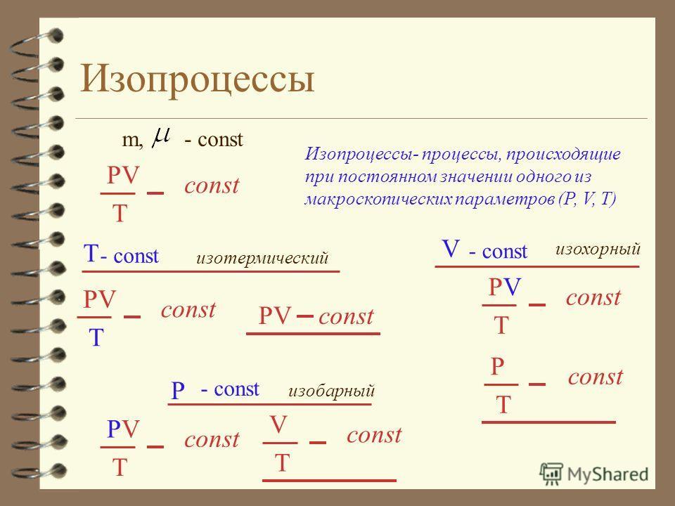 Уравнение Клапейрона Уравнение Менделеева - Клапейрона m,m,- const PV T const Уравнение Клапейрона P1P1 V1V1 T1T1 P2P2 V2V2 T2T2 m,m,- const
