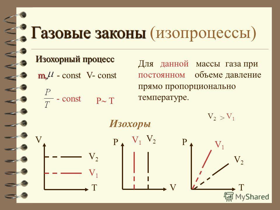 Газовые законы Газовые законы (изопроцессы) Изобарный процесс Для данной массы газа при постоянном давлении объем прямо пропорционален температуре. P V P2P2 P1P1 P T P2P2 P1P1 m, P m, - const P- const - const V T T V P1P1 P2P2 Изобары P1P1 P2P2 >
