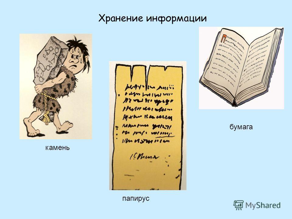 Хранение информации камень папирус бумага