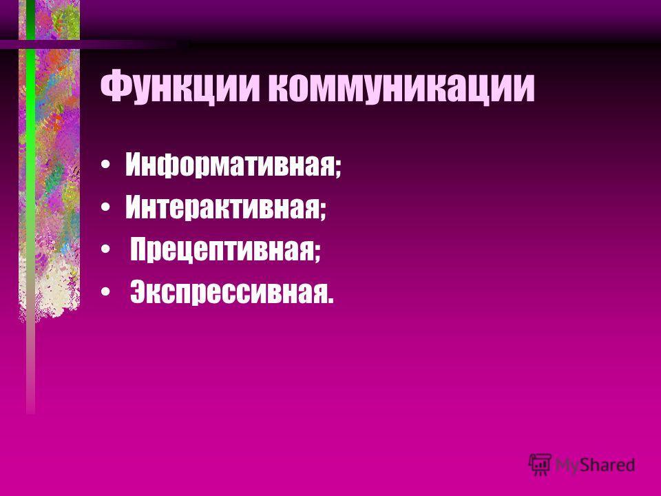 Функции коммуникации Информативная; Интерактивная; Прецептивная; Экспрессивная.