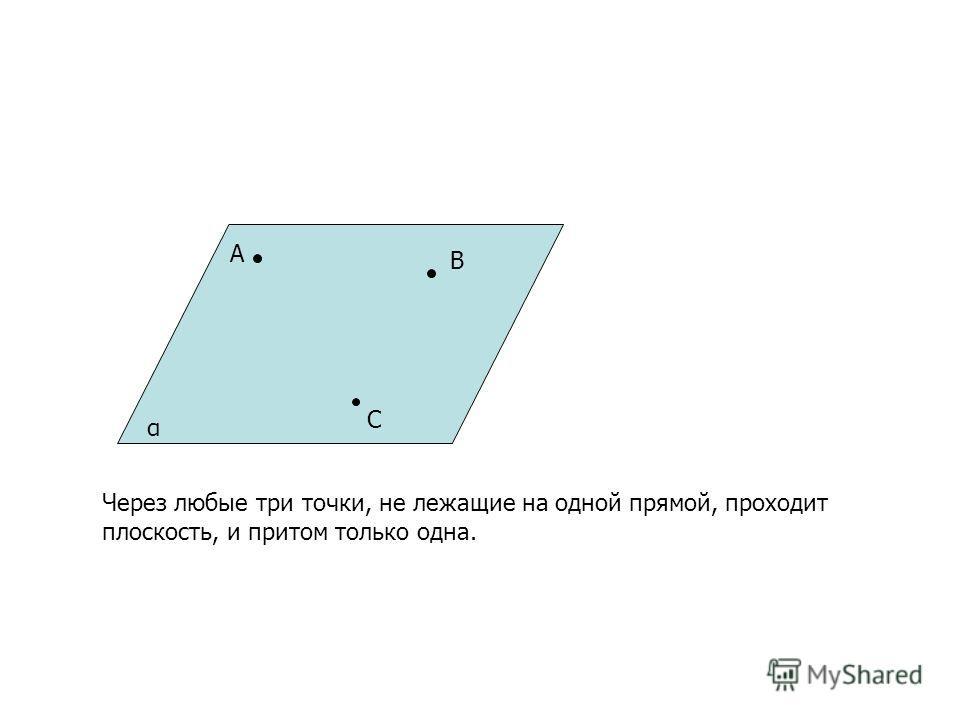 A B C α Через любые три точки, не лежащие на одной прямой, проходит плоскость, и притом только одна.