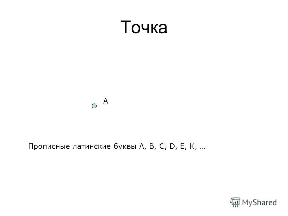 Точка A Прописные латинские буквы A, B, C, D, E, K, …