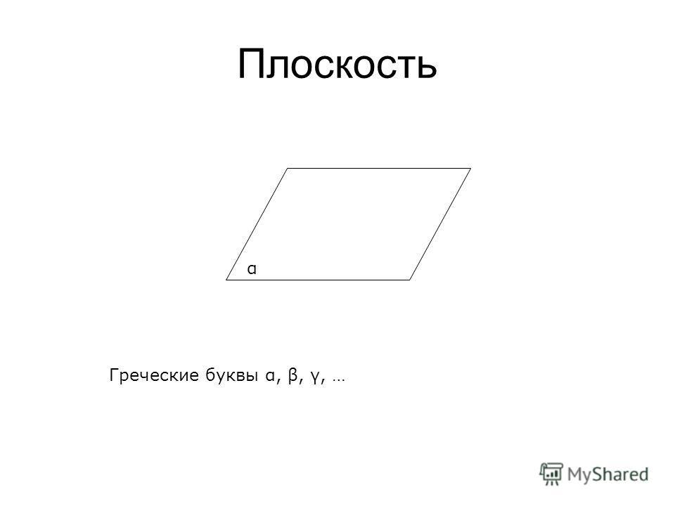 Плоскость α Греческие буквы α, β, γ, …