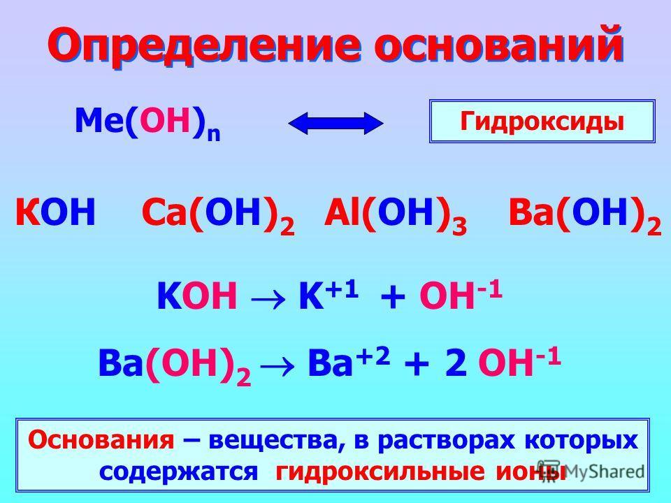 Определение оснований Ме(ОН) n КОН Ca(ОН) 2 Al(ОН) 3 Ba(ОН) 2 Гидроксиды KOH K +1 + OH -1 Ba(ОН) 2 Ba +2 + 2 OH -1 Основания – вещества, в растворах которых содержатся гидроксильные ионы