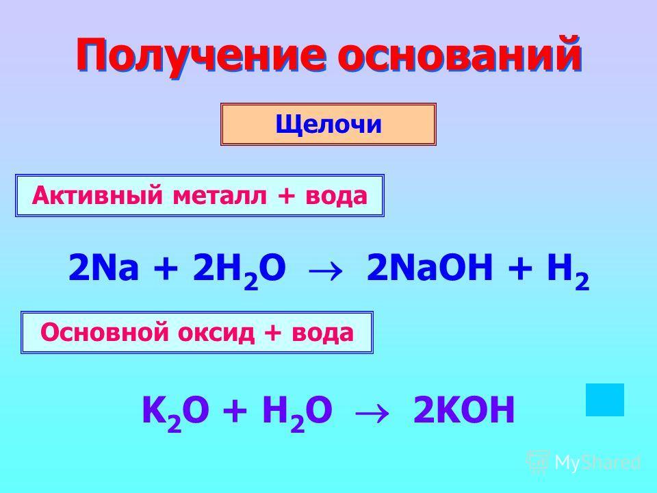 Получение оснований Щелочи 2Na + 2H 2 O 2NaOH + H2H2 K 2 O + H 2 O 2KOH Активный металл + вода Основной оксид + вода
