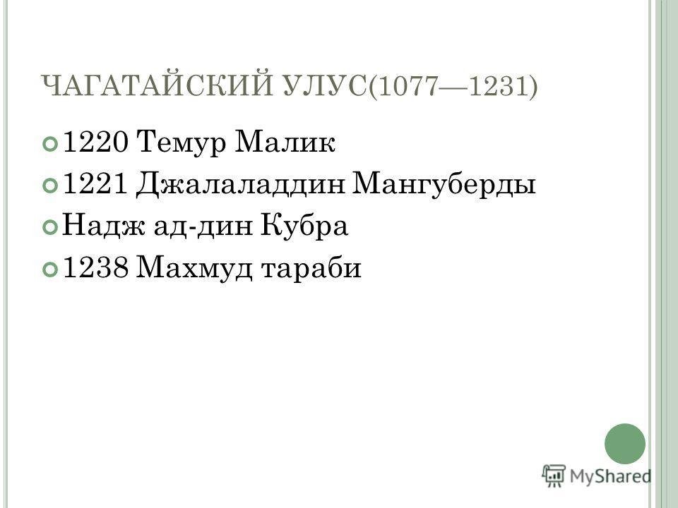 ЧАГАТАЙСКИЙ УЛУС(10771231) 1220 Темур Малик 1221 Джалаладдин Мангуберды Надж ад-дин Кубра 1238 Махмуд тараби