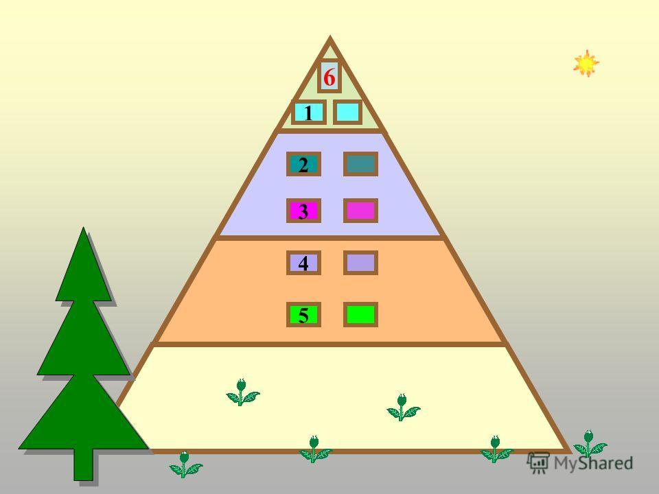 2 7 2 6 3 5 4 4 5 3 6 1 7 1 8 Назови слагаемые, которые составляют число 8