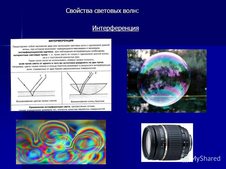 Свойства световых волн: Интерференция
