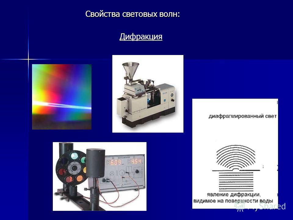 Свойства световых волн: Дифракция