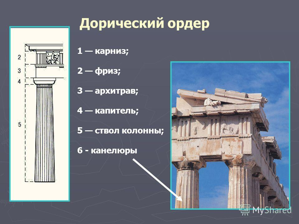 1 карниз; 2 фриз; 3 архитрав; 4 капитель; 5 ствол колонны; 6 - канелюры