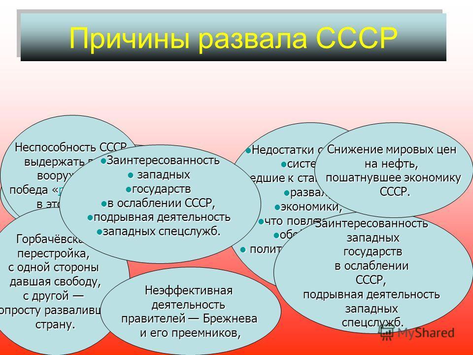 Причины развала СССР Центробежные тенденции, присущие присущие каждой многонациональной стране. Межнациональные противоречия, желание отдельных народов самостоятельно развивать свою культуру и экономику. Недостатки советской Недостатки советской сист