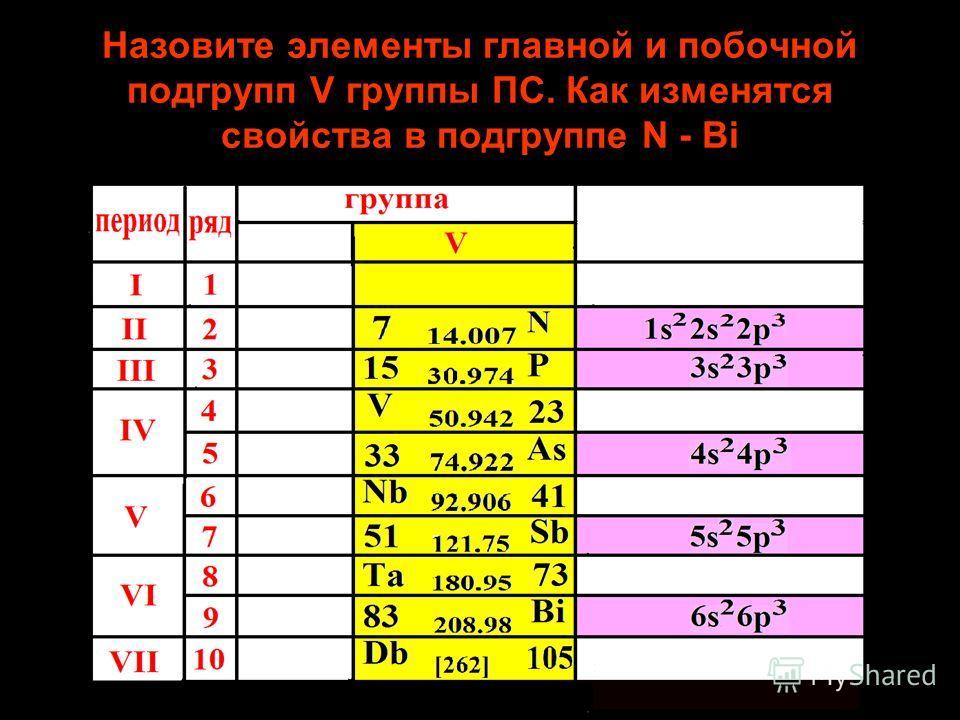 Назовите элементы главной и побочной подгрупп V группы ПС. Как изменятся свойства в подгруппе N - Bi
