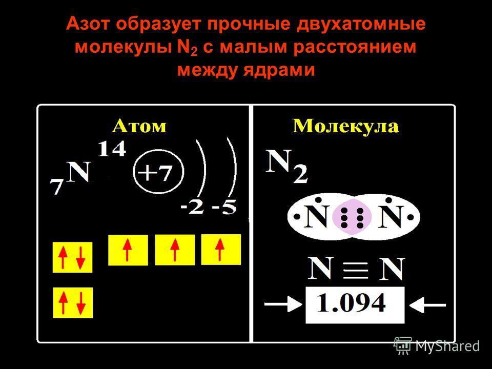 Азот образует прочные двухатомные молекулы N 2 с малым расстоянием между ядрами