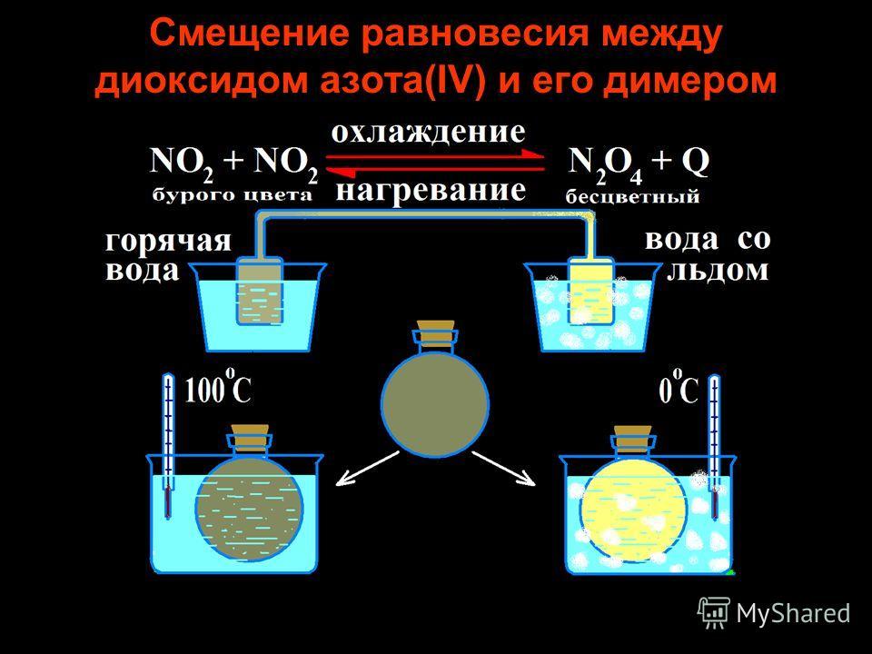 Смещение равновесия между диоксидом азота(IV) и его димером
